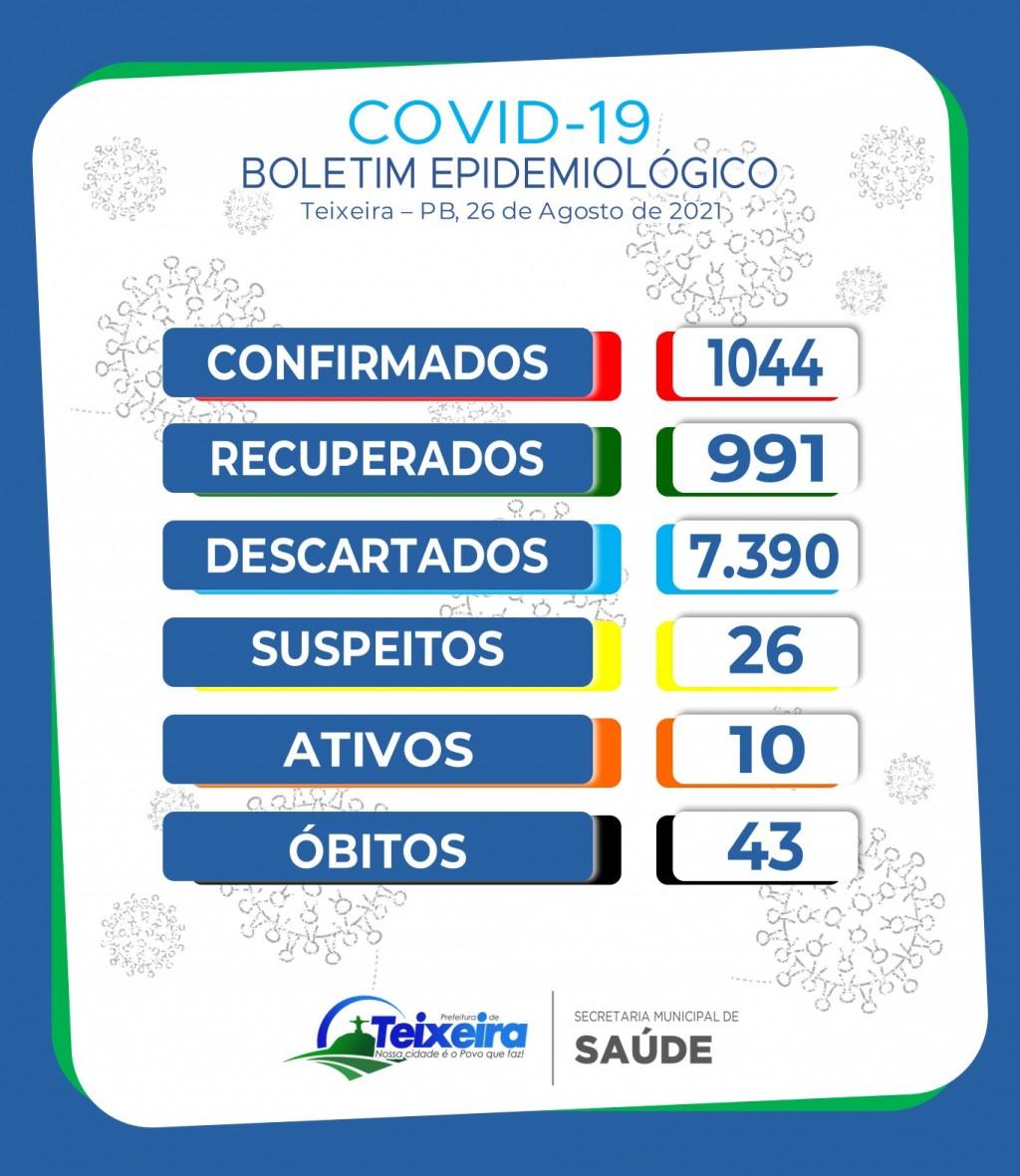 COVID-19: NOVO BOLETIM EPIDEMIOLÓGICO Atualizado em 26/08/2021